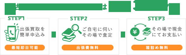 古本倶楽部の出張買取は簡単3ステップ